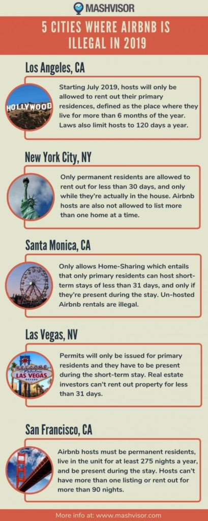 5 Cities Where Airbnb is Illegal by Mashvisor
